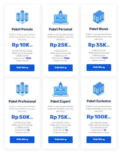 Paket Hosting Murah Unlimited Web Hosting Indonesia (Webhostingindo.com)